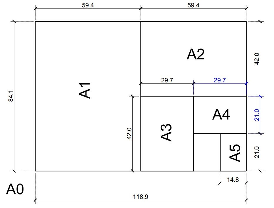 Drawing sheet sizes. Printing paper sizes A0 A1 A2 A3 A4 A5