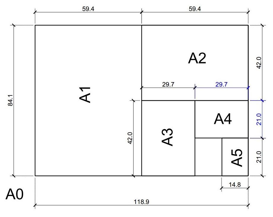 Διαστάσεις χαρτιού εκτύπωσης και σχεδίασης